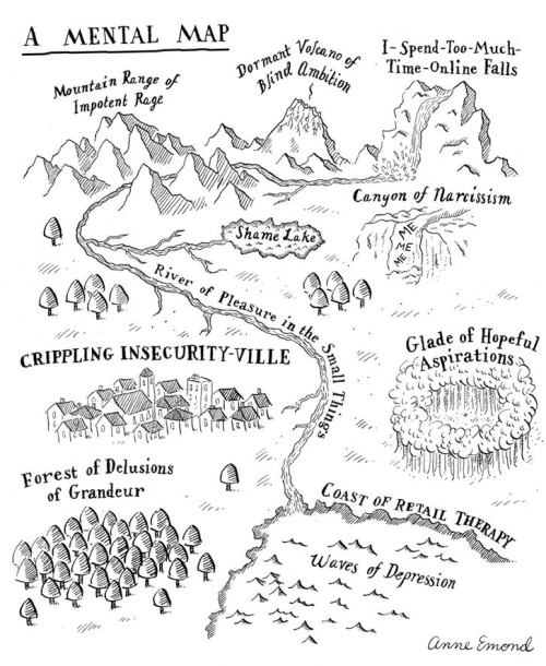 ladysymphony:  Map of a writer's mind.