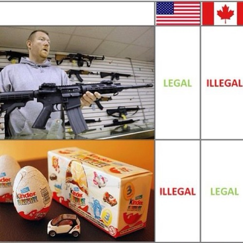 vaderdader:  True….  #lol #guns #candy #usa #canada