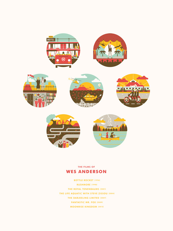 (via DKNG Studios » Bad Dads: The Films of Wes Anderson)