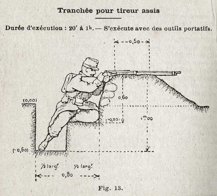 ferdinand-von-portus:  Trench diagram - France  WW1