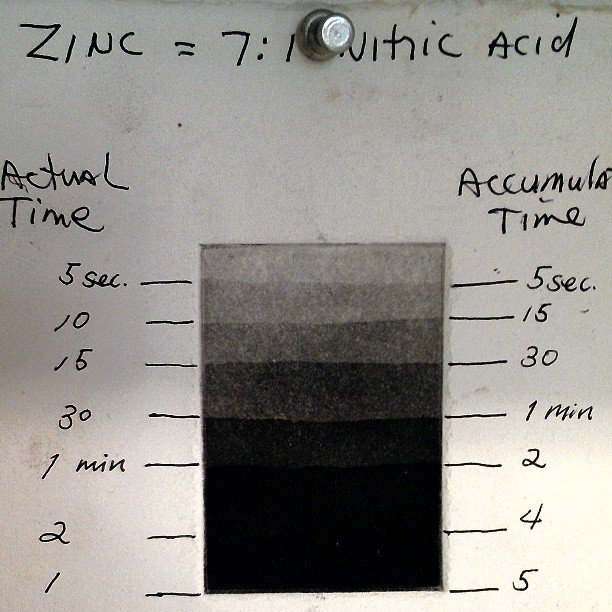 Aquatint rough guide at the shop where I work. We still use all the toxic stuff, like nitric. #printmaking  #josephinepress