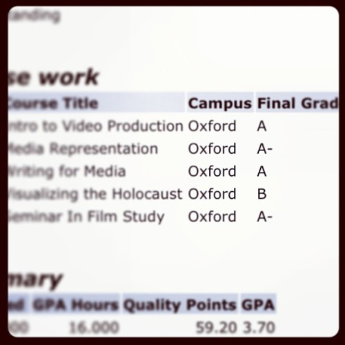 Wooooo!!! So proud of my grades this semester!! I really kicked my productivity and effort up a notch!! :)