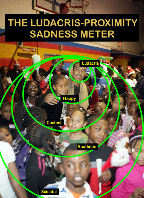 ilovecharts:  The Ludacris-Proximity Sadness Meter This has been up before and we never put up repeats, but it's my favorite chart ever so it's going up again.