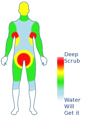 j05hholt:  Showering guide for men.  What else do you need to know