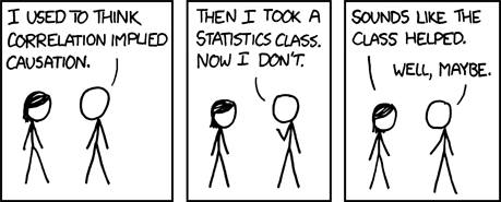 I used to think correlation implied causation…
