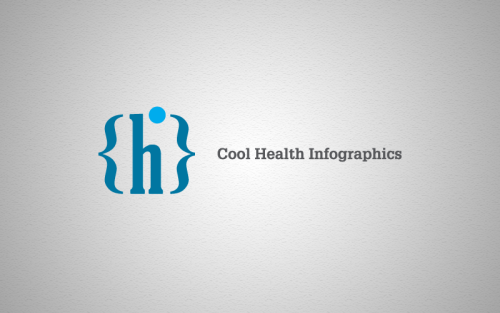 thuc:  I've moved my site, Cool Health Infographics, back onto the tumblr community.  New template and no more advertisements. Follow it for a daily dose of infographics pertaining to health.  Posts are queued to start tomorrow. Cheers!