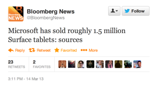 So if this number is accurate, and if my math is correct, Apple sells as many iPads in roughly 6 days as Microsoft sells Surfaces in roughly 6 months. Update: From Ian King & Dina Bass' story for Bloomberg:  Microsoft has sold little more than a million of the Surface RT version and about 400,000 Surface Pros since their debuts, according to three people, who asked not to be named because sales haven't yet been made public. The company had ordered about 3 million Surface RTs, they said. Brent Thill, an analyst at UBS AG, had initially expected Microsoft to sell 2 million Surface RT devices in the December quarter alone.  Yikes. And:  Microsoft is taking steps to turn around the tepid demand. The software maker is trying to rejigger its marketing for Surface RT, said two of the people familiar with the company. Microsoft executives have said internally that they failed to persuade some customers to choose Surface over Apple's iPad or Samsung's tablets, which run on Google's Android software, one of the people said.  Marketing. Good luck with that.