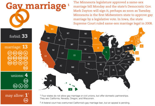 USA: Updated Gay Marriage Map