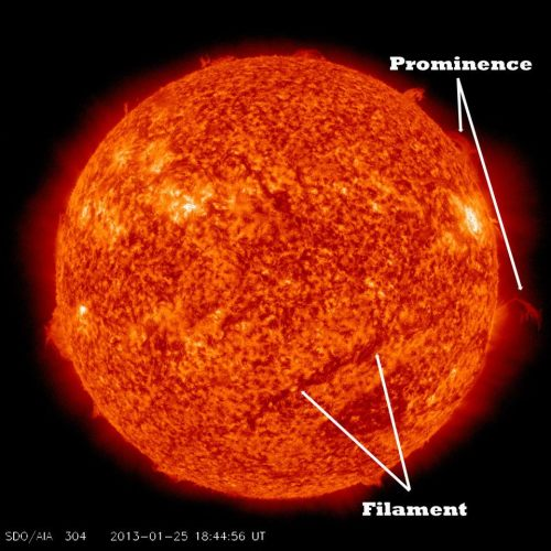 Plasma Plumes on the Sun The 304 angstroms Extreme Ultraviolet view shows up the upper chromosphere and lower transition region and is especially good at showing areas where cooler dense plumes of plasma (filaments and prominences) are located above the visible surface of the Sun.  (Credit: NASA Solar Dynamics Observatory)