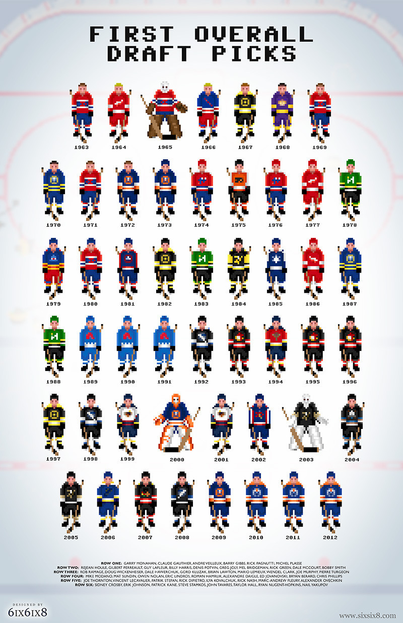 Pic: First Overall 8-Bit NHL Draft Picks.