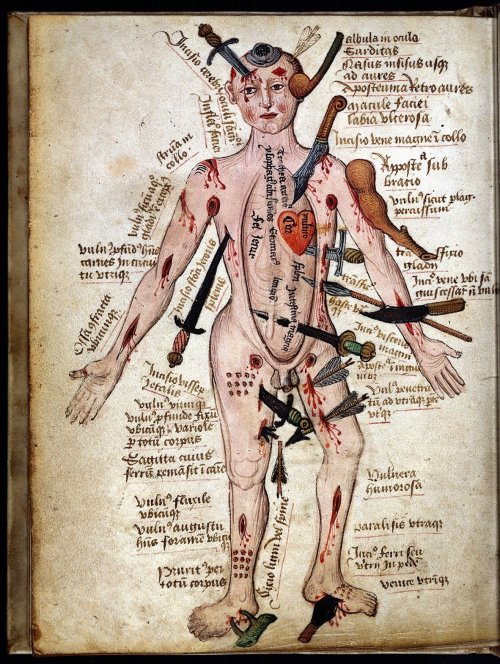 "lexgurst:  ""Wound Man is an illustration which first appeared in European surgical texts in the Middle Ages. It laid out schematically the various wounds a person might suffer in battle or in accidents"" - Wikipedia Click the picture for more illustrated woundiness."