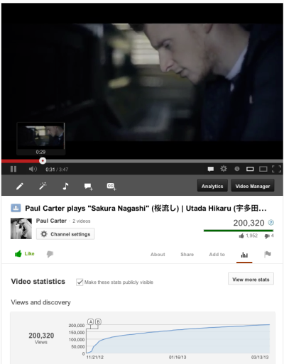 200 000 views! Thank you !!!!! http://www.youtube.com/watch?v=RQPdzHVakyM
