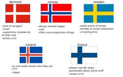tag yourself meme im sweden