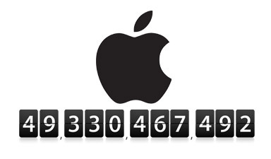 Apple countdown begins!Apple are getting closer to celebrating a huge milestone, 50 billion app store downloads (a…View Post