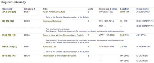Got my classes for Fall 2013 :)