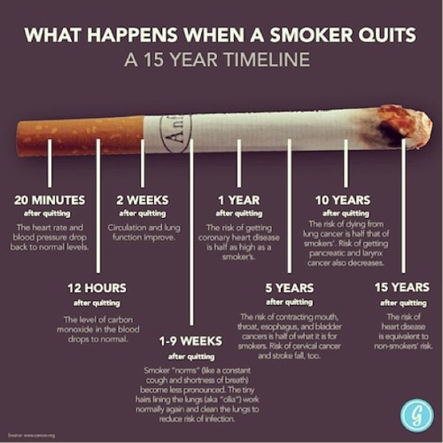 Got any smokers among your friends or family? Pass this important message along.