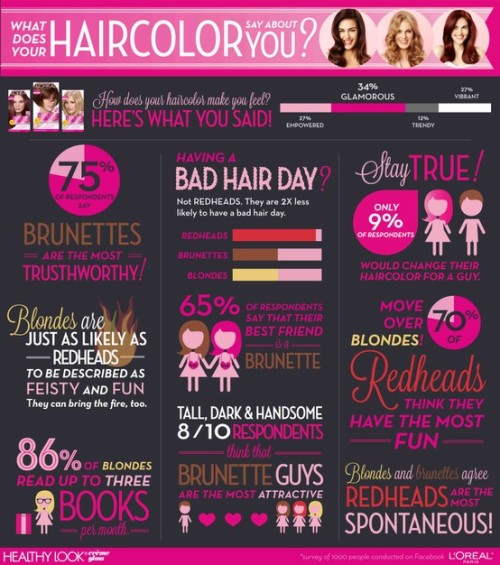 What does your hair color say about you??