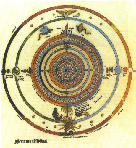 hierarchical-aestheticism: