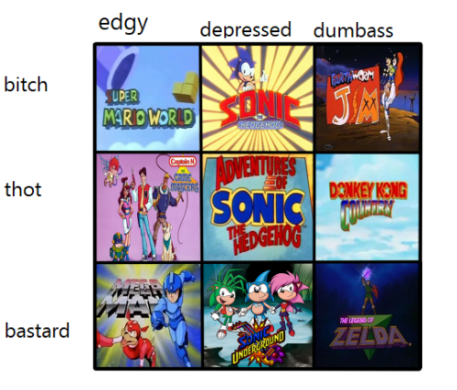 ruby-spears sonic the hedgehog sonic satam sonic underground the legend of zelda donkey kong country earthworm jim adventures of sonic the hedgehog mega man megaman captain n: the game master captain n the game master super mario world mario