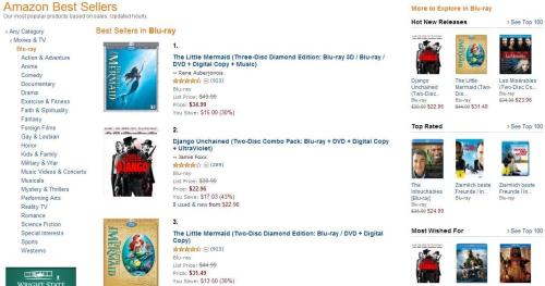 Tehehhehe. Way too excited about TLM being #1 and #3 on Amazon's Best Sellers for Blu Ray. (Currently for pre-order) :D (and #3 in top 100 movies & tv) I want to be friends with everyone who has already purchased it! :P :P