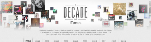 'A Decade Of  iTunes' Celebrating 10 years of iTunes Music:Changed