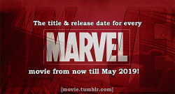 movies Marvel marvel movies movie news movie announcements