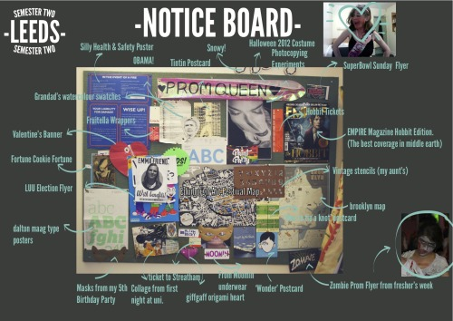 An In-depth tour of my notice board