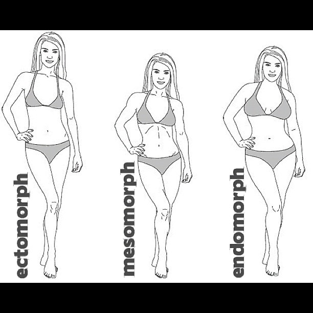 Female bodies have more body fat on a whole than men but the rules are the same! #noexcuses #fitness #fitspo #training #bodytypes #gym #dietadvice #bodybuilding #results #progress #diy #toughlove #slim #curvy