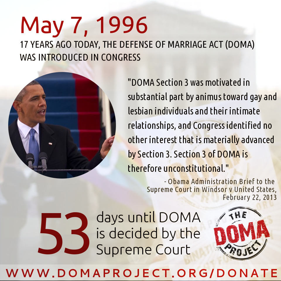 17 Years Ago Today DOMA Was Introduced In Congress. Since it was signed into law by President Clinton it has caused immeasurable harm to lesbian and gay Americans and our families. It has destroyed marriages, torn apart families, depleted savings, forced us to defer plans to start families, to buy a home, start a business or pursue our education. DOMA has robbed us of years of our lives, it has left us poorer, unable to care for our families, forced into exile, separated from those we love, living in fear of a deportation, hiding in a double closet and enduring a constant, crippling burden of stress that few relationships could survive. And yet we are still here, tens of thousands of lesbian and gay binational couples, DOMA WARRIORS all of us, not waiting, but fighting. Not sitting on the sidelines, but joining a movement made by us for us. We have empowered each other, and we have created a supportive environment to share our stories and lift ourselves up. DOMA has destroyed much, but our love endures. We have fought this fight for love, and we will win. Keep up the fight every day until DOMA is gone and we have achieved full equality for our families. Do not give up and do not give in. Share your story (derek.tripp@domaproject.org) and donate at a level you can afford to The DOMA Project at www.domaproject.org/donate and love will win in the end.