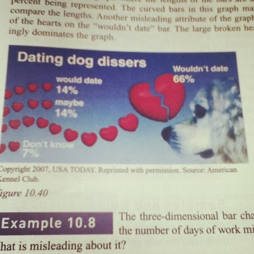 The things I find in my elementary mathematics book… Lol
