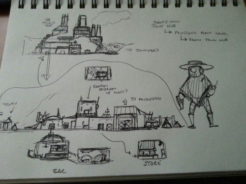 Daily doodle.  More World building for New Junk City