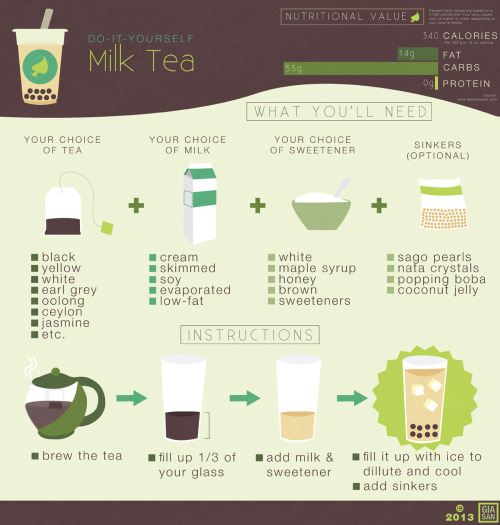 healthylilian:  for the anon that was asking about milk tea!! hopefully you see this!! this is probably more useful then what id said :)