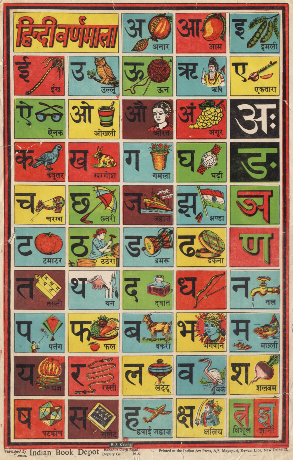 indophilia:  Hindi alphabet