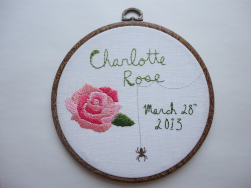 For Charlotte, finished 4/13.