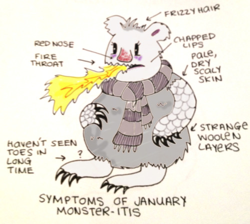Do you have the symptoms of January Monster-itis? Use this handy chart to find out!