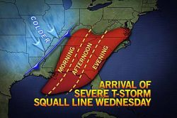 More Severe Storms: Alabama to Pennsylvania         Violent storms are expected to rumble toward the Eastern Seaboard today as a cold front races eastward. Many of these storms will be capable of producing damaging winds and hail. There could even be a few tornadoes.