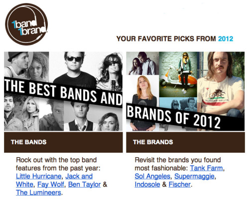 Nice! We made the 1Band 1Brand best of 2012. Thanks all!!
