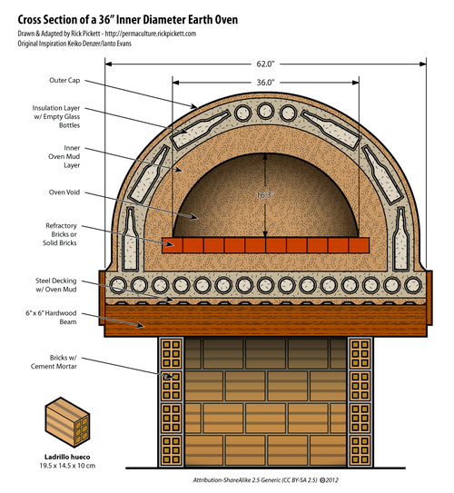 earthen oven cross section diagram drawn using CADtools by Hot Doors