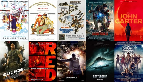 Top 10 Films from March and April, 2013 (Excluding re-watched films)   Total watched this month: March: 9 (9 new) April: 12 (7 new) Summer Wars 5/5 The Sting 4.5/5 Blackbeard's Ghost 4/5 Iron Man 3 4/5 John Carter 3.5/5 G.I.Joe: Retaliation 3/5 Red 3/5 Chronicle 3/5 Battleship 3/5 Rock of Ages 2.5/5