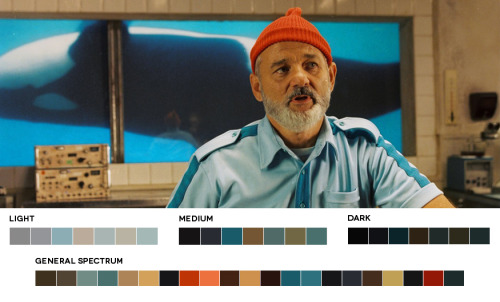 laughingsquid:  Movies in Color, The Color Palettes of Stills from Famous Films
