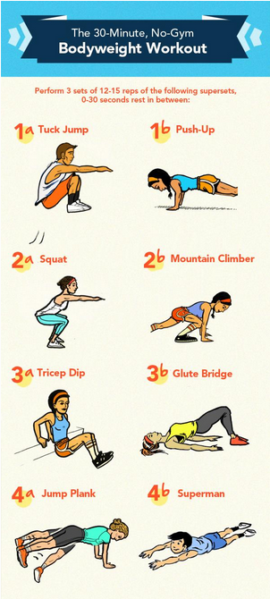 http://greatist.com/fitness/no-gym-bodyweight-workout-infographic