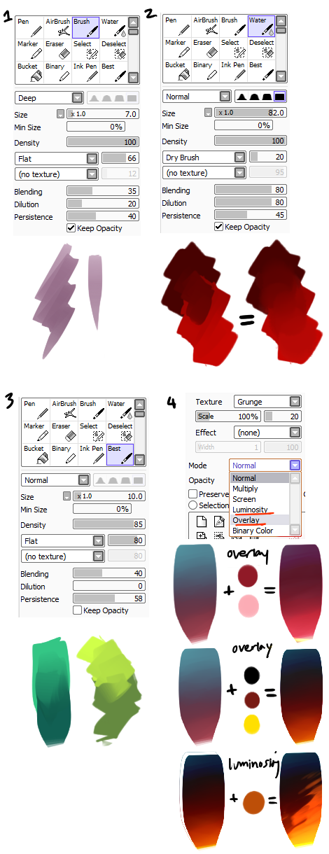 twudle:  For people curious about my settings 1. I use the brush tool for almost everything, even for lineart. Easy for rough sketching. 2. Blending, works better with a texture thrown in. 3. Flat brush gets you a semi painterly look, wonderful for laying down color and whatnot. 4. Overlay abuse, I actually do most of my color blending with them haha Brushes downloaded from here I believe