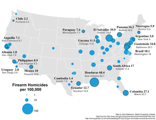 theatlantic:  Gun Violence in U.S. Cities Compared to the Deadliest Nations in the World [via The Atlantic Cities]  A nice, clean infographic, if a very grim one.
