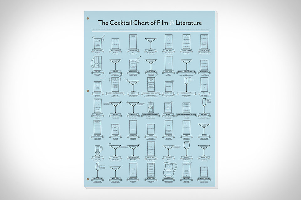 uncrate:  The Cocktail Chart of Film & Literature  Friday poster to a tee