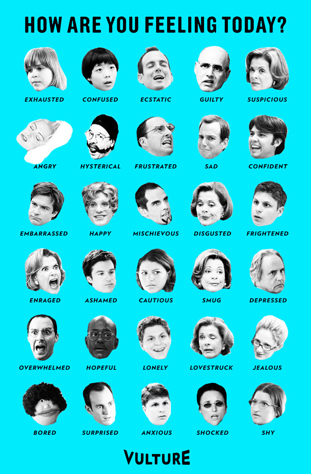 thebluthcompany:  How are you feeling today?