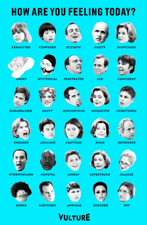 thebluthcompany:  How are you feeling today?  bored
