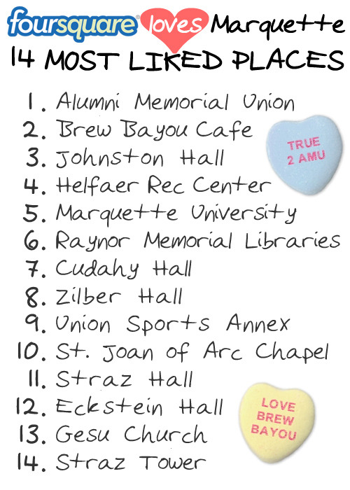 For February 14th, here are the 14 most liked Marquette University places on foursquare. Happy Valentine's Day!