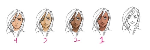 Working on character concept. I'm stuck at the skintones. WHich do you like TUmblr?