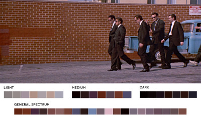 astronautmikedexter:  A study of color - Reservoir Dogs Cinematographer - Andrej Sekula