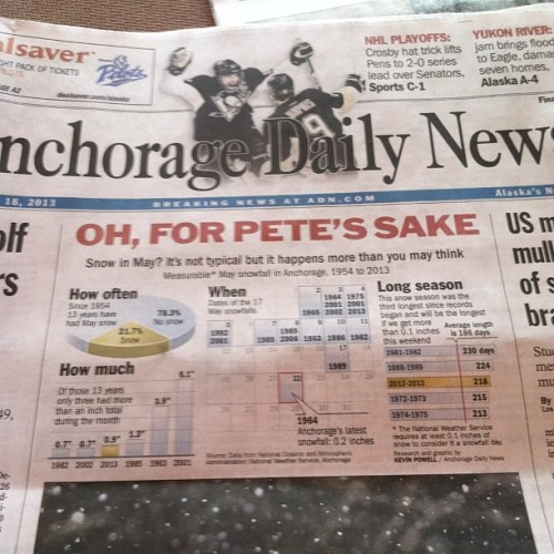 The Anchorage Daily News expresses Alaskans' frustration with the late-season snow.